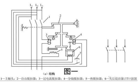 自动空气开关的结构和工作原理