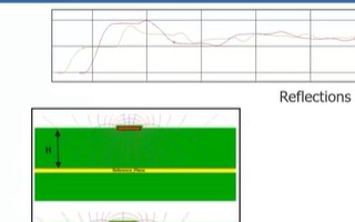 在电路板设计中如何避免反射和串扰问题