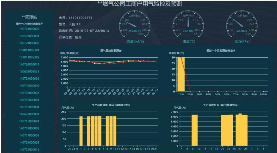 5G/NB-IoT如何在燃气领域大展拳脚