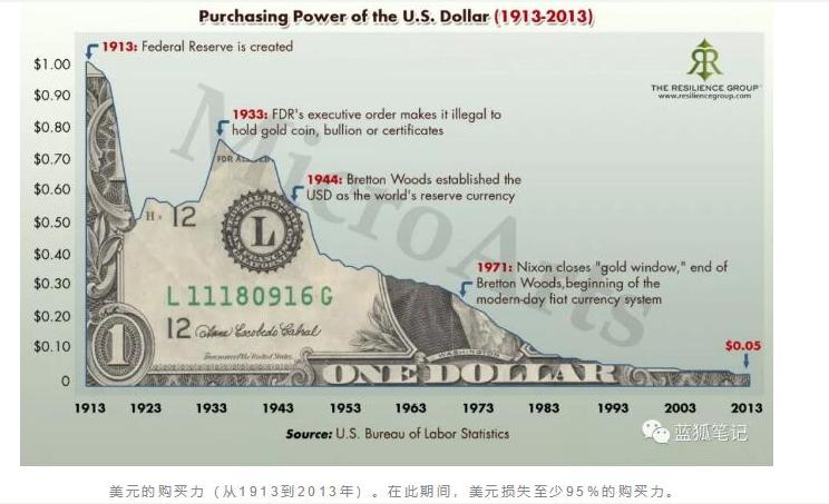 比特币只是货币形式的实验吗