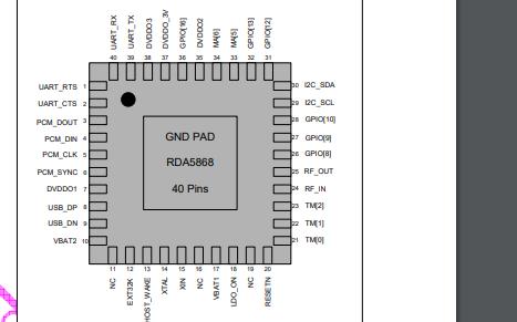 RDA5868蓝牙单片机的数据手册免费下载