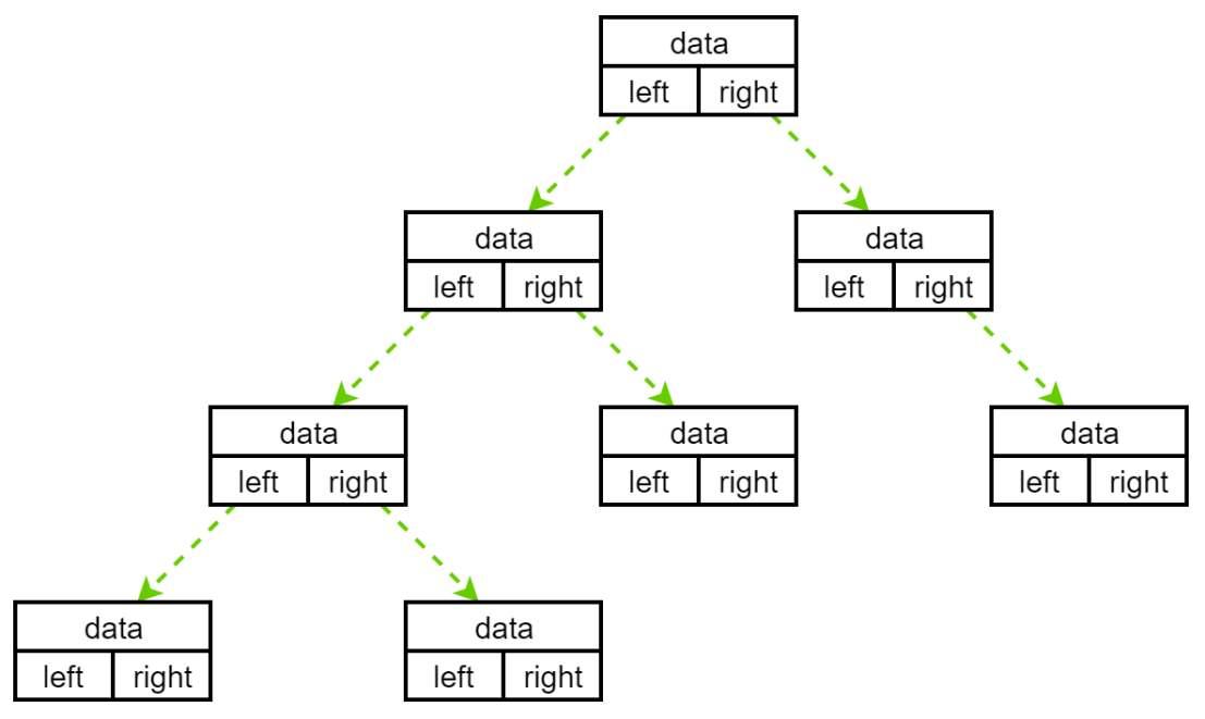 链式存储和顺序存储有什么不同