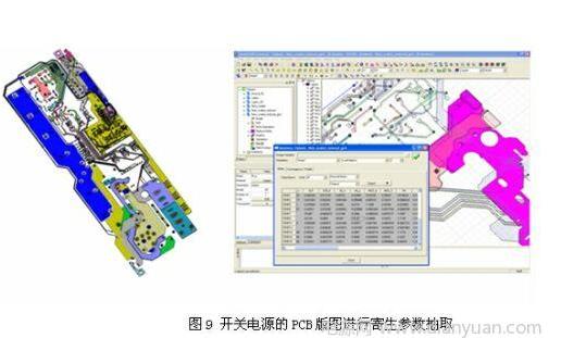 基于Simplorer仿真平臺對開關電源設備的EMI設計