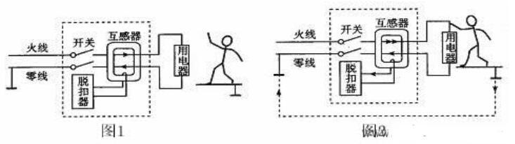 漏电保护器的使用是防止什么