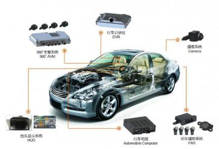 汽车电子的关键是什么