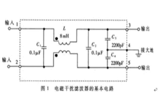EMI濾波器的設計原理詳細說明