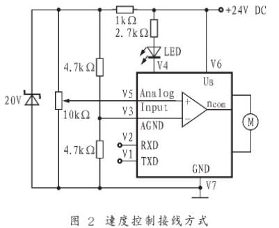 MCDC 2805型运动控制器的内部结构与应用案例