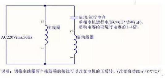 单相电机启动电容怎样计算、选用
