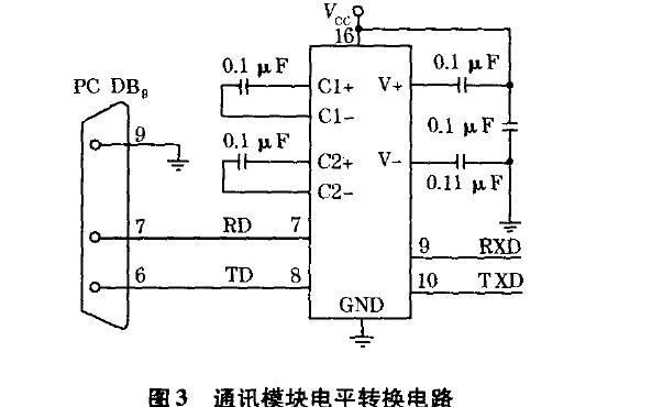 使用C8051F020单片机设计踏跳力动态测量系统的资料说明