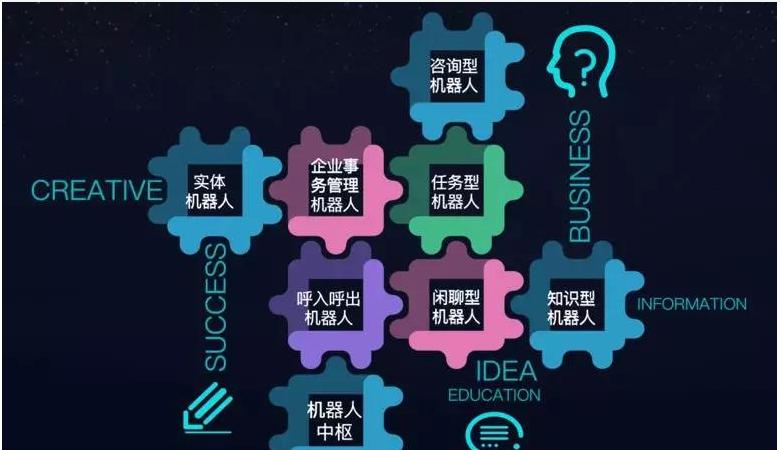 智慧银行有什么新的创新应用
