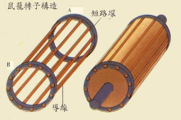 单相电机启动和运行原理图解