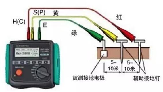 区别感应电和漏电的方法