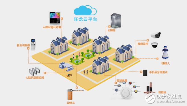 旺龍將攜物聯網新成果與您相約2019深圳安博會
