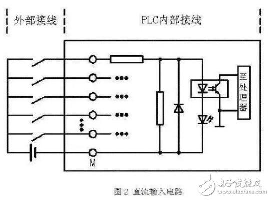PLC控制系统的输入电路