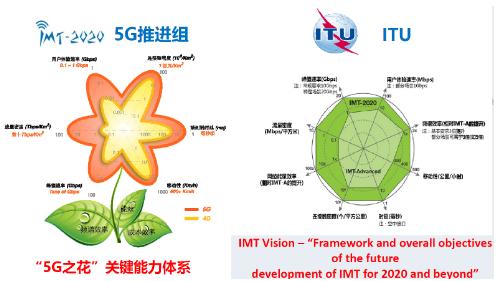 基于5G网络技术的AGV自动导引运输车设计
