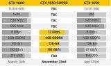 曝GTX1650Super将于11月22日发布 换装GDDR6显存