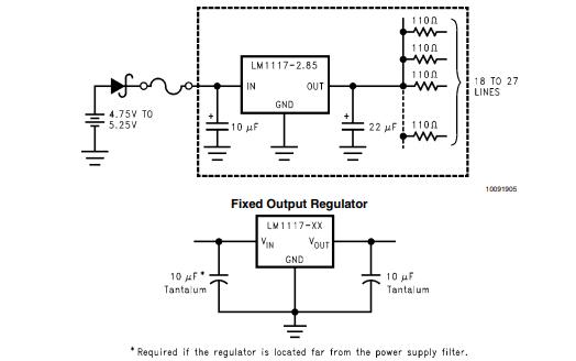 LM1117和LM1117I低压差稳压器的数据手册免费下载