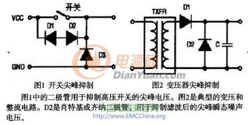 电视系统中不同器件的选择对电磁兼容性的影响分析