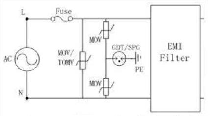 LED驱动电路的浪涌保护设计