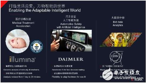 """引领迈入自适应计算时代,Xilinx Versal ACAP荣膺2019""""世界互联网领先科技成果"""""""