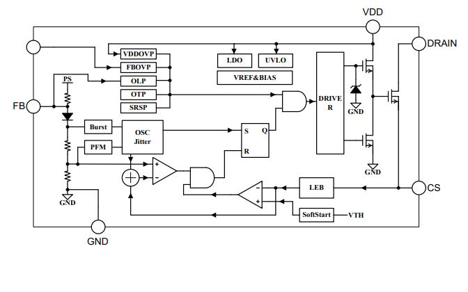 CX7509高性能低功耗開關電源控制芯片的數據手冊免費下載
