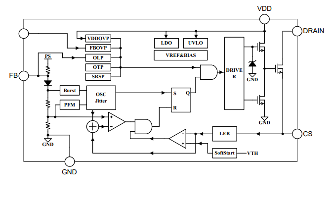 CX7509高性能低功耗开关电源控制芯片的数据手册免费下载