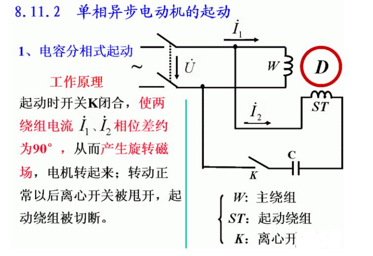电容在电容式电动机中的作用