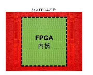 基于嵌入式FPGA解决标准是怎样的