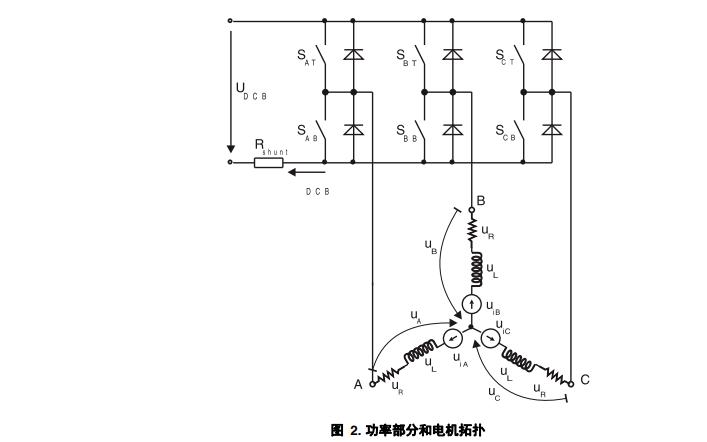 使用无传感器算法设计三相无刷直流电机控制驱动的资料说明