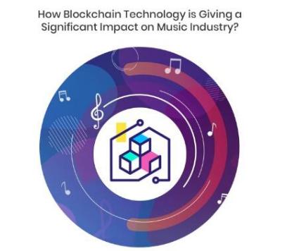 区块链技术可以解决音乐产业的哪些问题