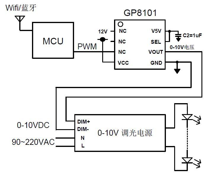 智能照明:蓝牙转0-10V、Wifi转0-10V调光方案GP8101/GP8201