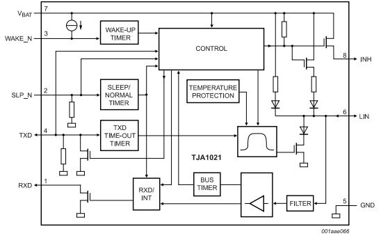 TJA1021主从协议控制器和LIN的总线接口数据手册免费下载
