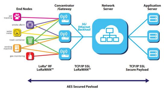 LoRa通信模块F8L10 CLAA的AT命令手册免费下载