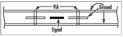 PCB分层堆叠在控制EMI辐射中的设计