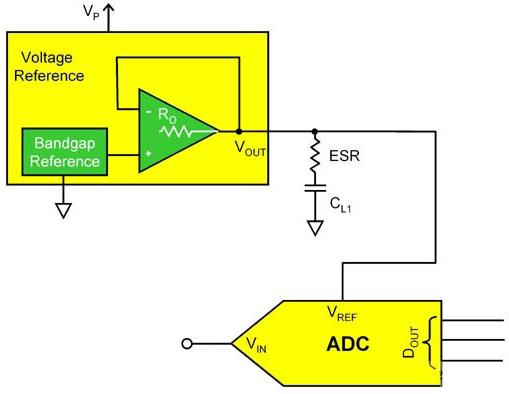 基于一种可以降低ADC电路电流峰值和滤波器噪声干扰的设计