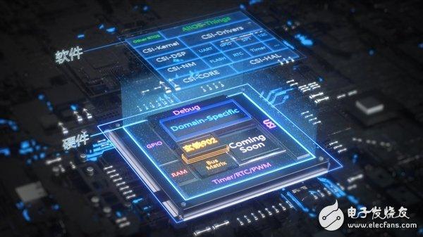 阿里巴巴平头哥正式开源低功耗微控制芯片设计平台