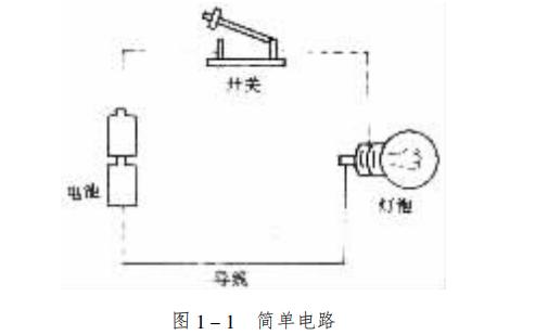 新编电气工程师手册PDF电子书免费下载