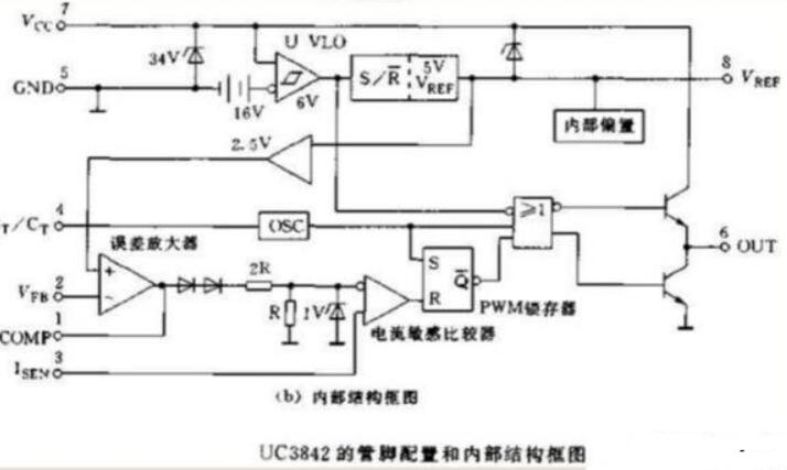 uc3842构成的电源电路图