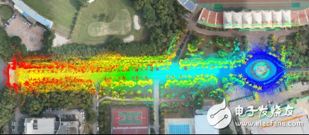 多传感器集成机器智能平台在机器人领域的应用分析