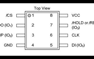W25Q32FV串行闪存芯片的数据手册免费下载