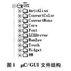 通过采用μc/GUI软件实现键盘响应的无纸记录仪界面设计