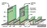 采用简单型LVDS缓冲器解决高速信号阻抗不连续性的问题