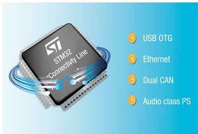STM32嵌入式微控制器你了解了多少