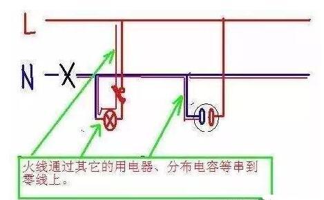 照明電路常見故障及檢修方法