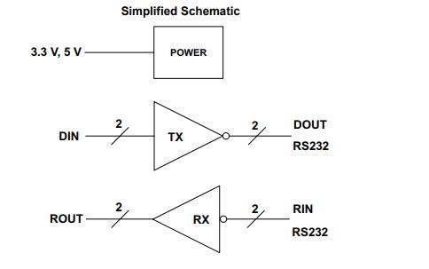 MAX3232多通道RS-232线路驱动器接收器设备的数据手册免费下载