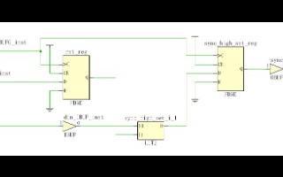 Xilinx复位信号设计原则