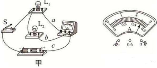 电流表测量电流的原理及方法