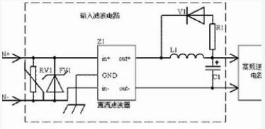 电磁兼容设计的基本要求解析