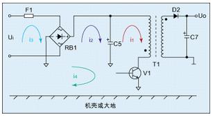 电子产品中电磁干扰的解决方法介绍