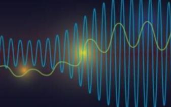 模拟信号路径在便携医疗设备中的基本技术要求